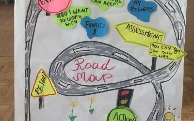 Warsztat planowania strategicznego – Road map to success